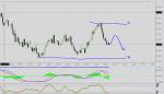análisis semanal eurusd 01 de julio 2013