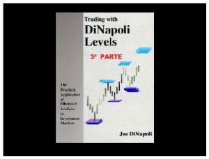 El Método DiNapoli (III)