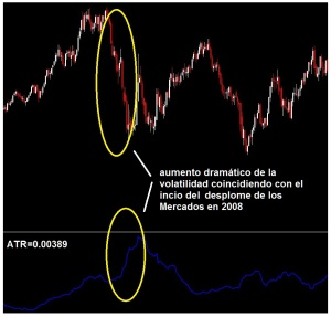 ATR volatilidad